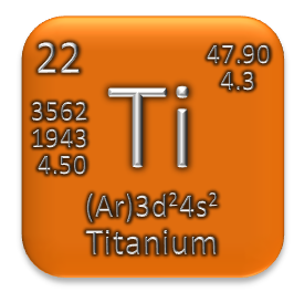 titanium technical information